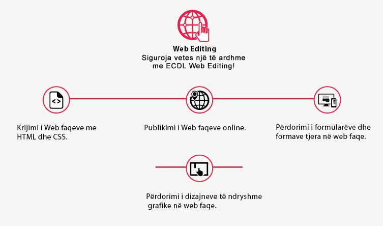 Web-Editing